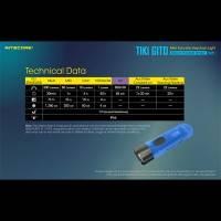 Nitecore TIKI GITD Blue Nyckelringslampa - 300lm